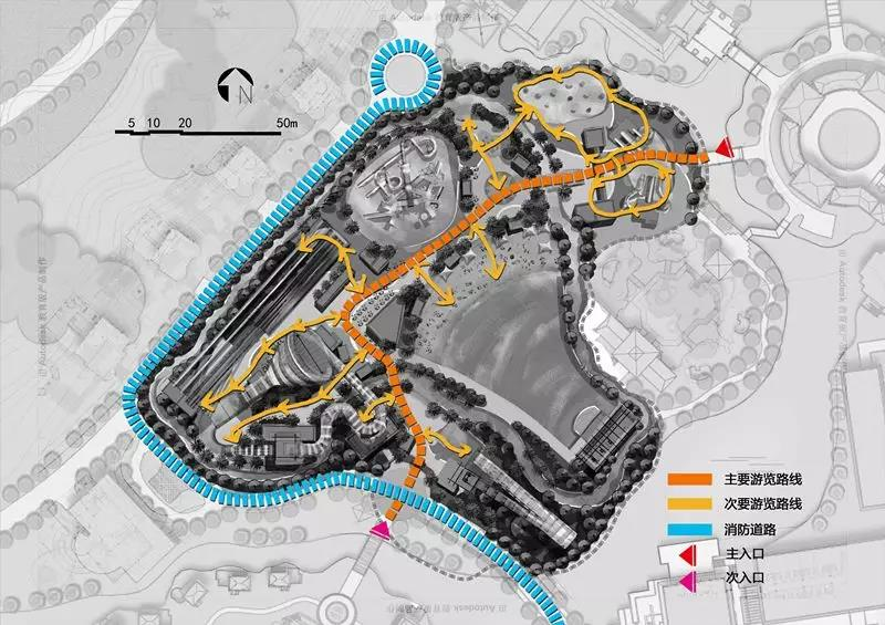 旅游景区的规划设计