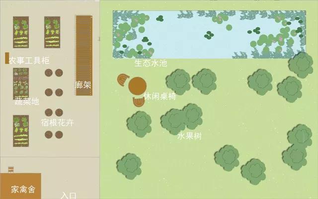 农场庄园规划设计